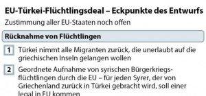 """Juncker: Erdogan soll Abkehr von Flüchtlingspakt """"zweimal überlegen"""""""