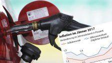 Spritpreise treiben die Inflation nach oben